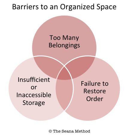 define belonging essay